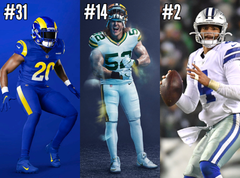 Ranking all 32 NFL uniforms for 2020 | Sports | ocolly.com