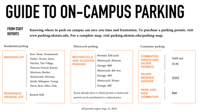 Campus parking is less an issue of spots and more an issue of ...