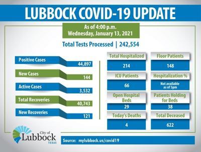 LBK case update 01-13-21
