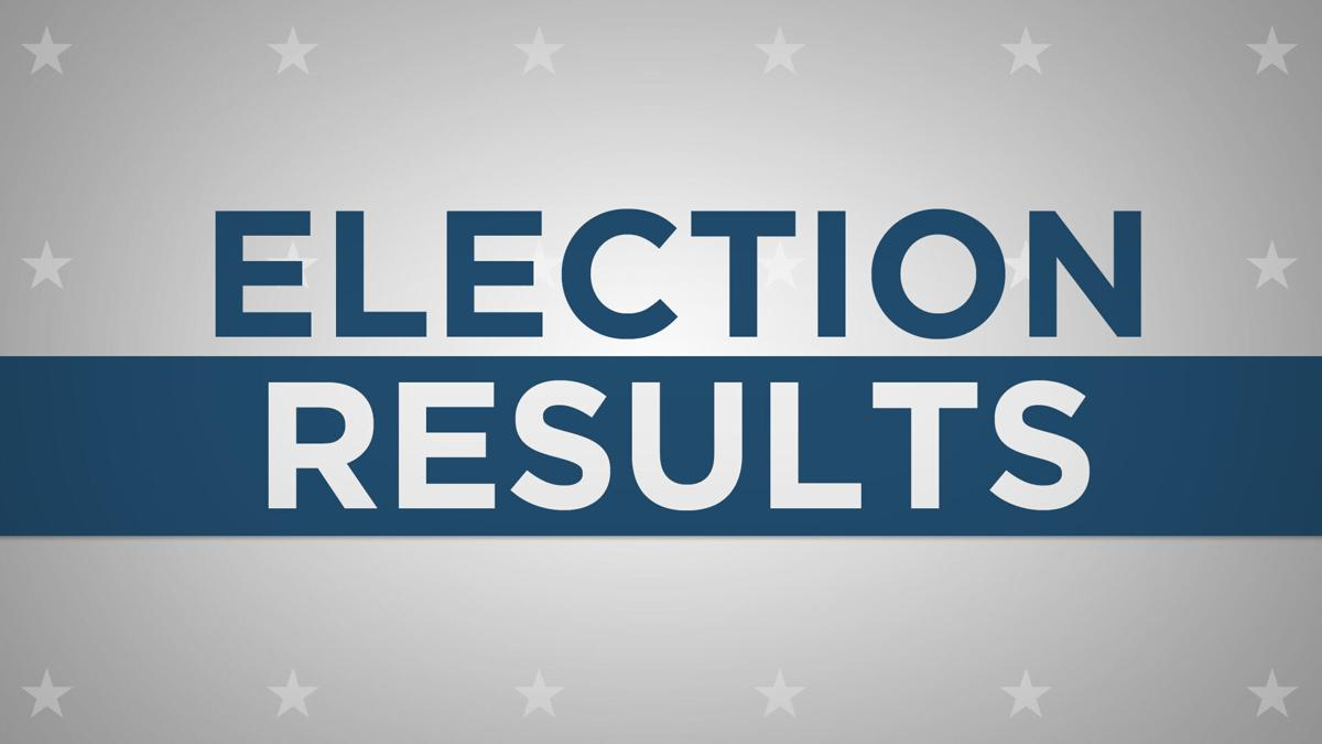 Election results gfx