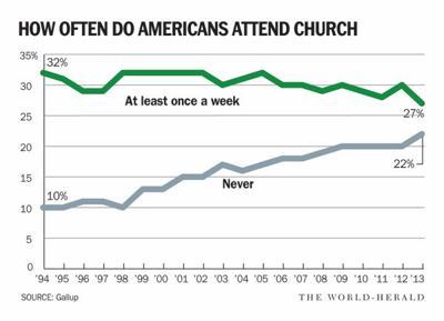 churchgraphic