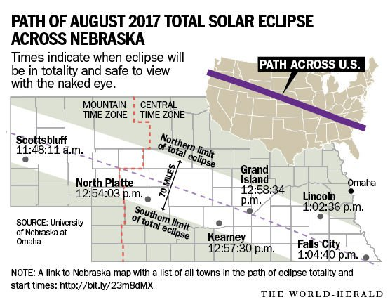 As Rare Solar Eclipse Approaches Don T Forget Eye Protection