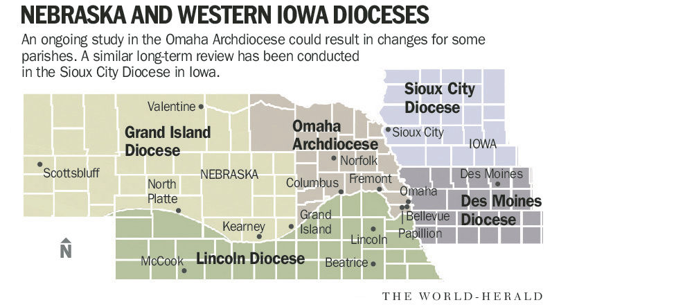 Omaha diocese