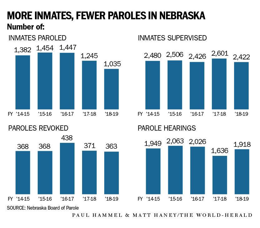 20200913_new_parole_graphic
