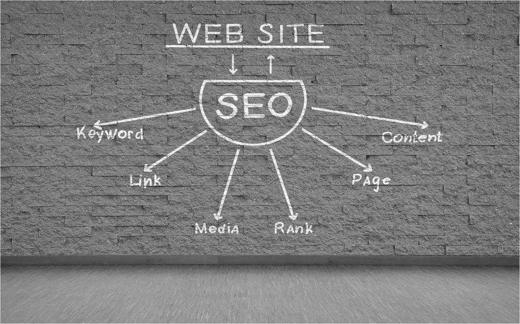 What is SEO | BH Digital Marketing Services | Omaha SEO Services