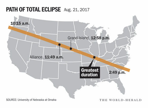 So what would happen if you looked at the eclipse without those