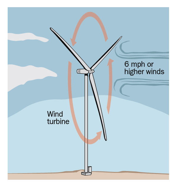 20190630_biz_windenergy_jump1