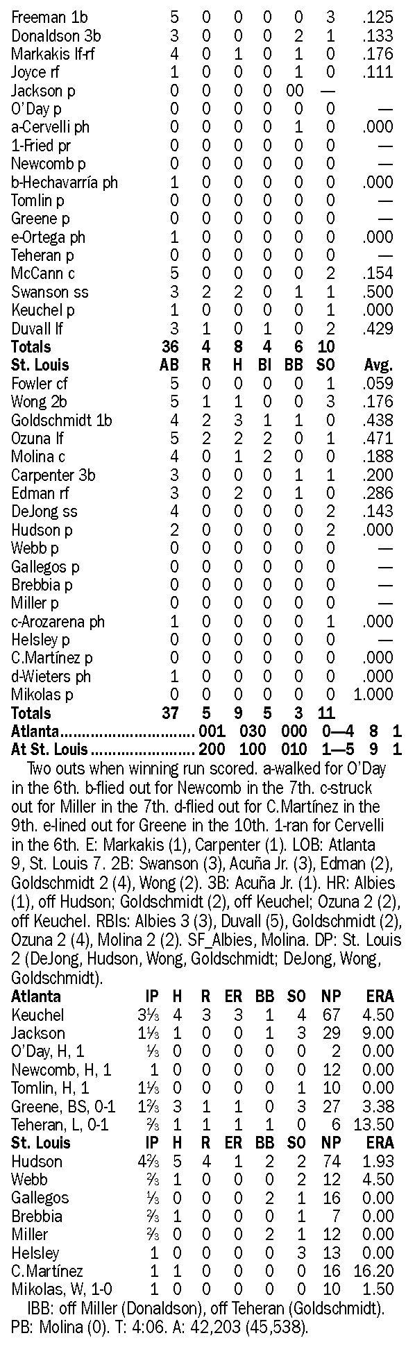 Cardinals force Game 5 with win in extra innings