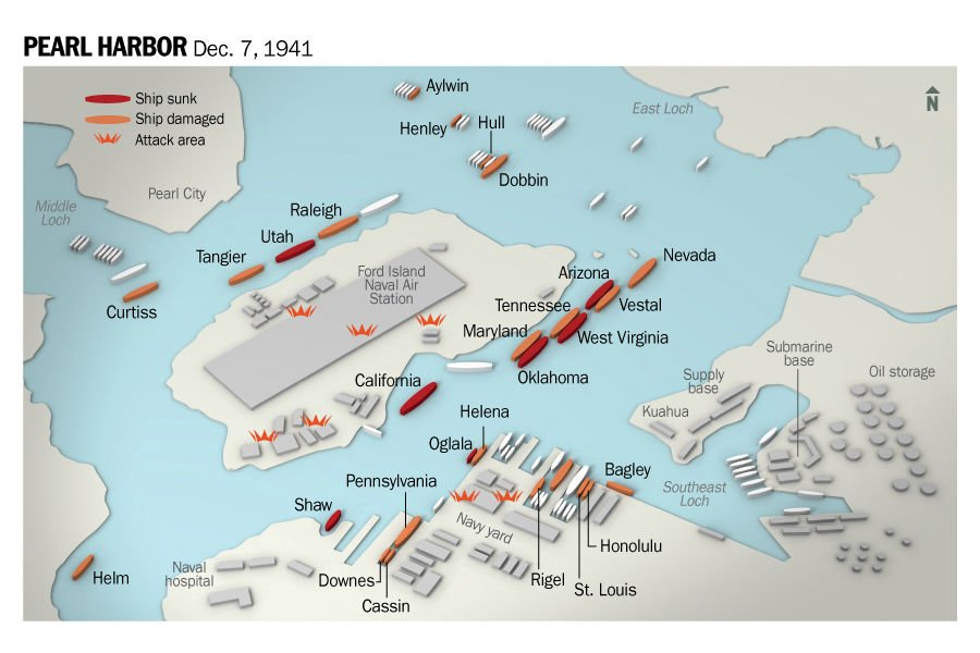 Timeline of Pearl Harbor attack What happened on Dec 7 1941 – Pearl Harbor Worksheet