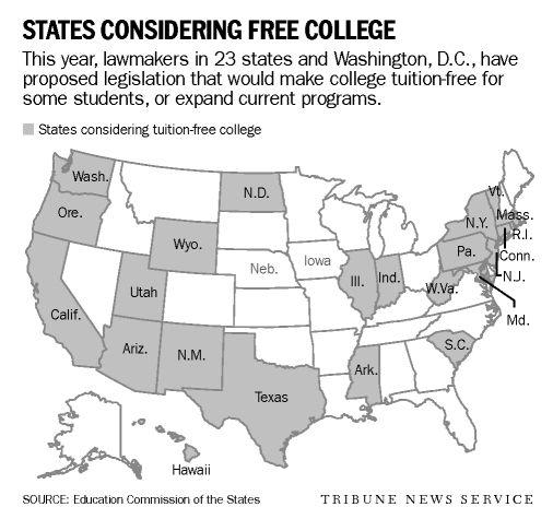 'Free college' is increasingly popular — and complicated for states