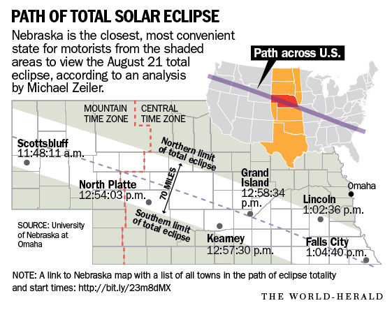 eclipse traffic analysis graphic