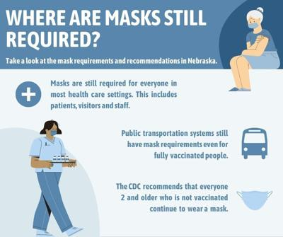 Where are masks still required?