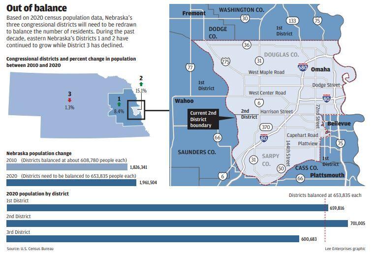 Nebraska congressional redistricting map 2021.JPG (copy) (copy)