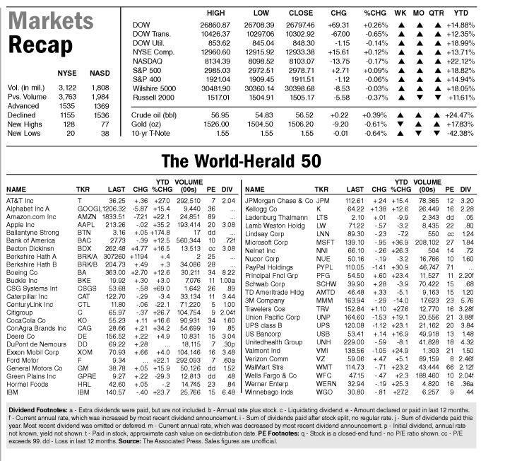 Page A6   Omaha World-Herald Sunrise Edition   omaha com
