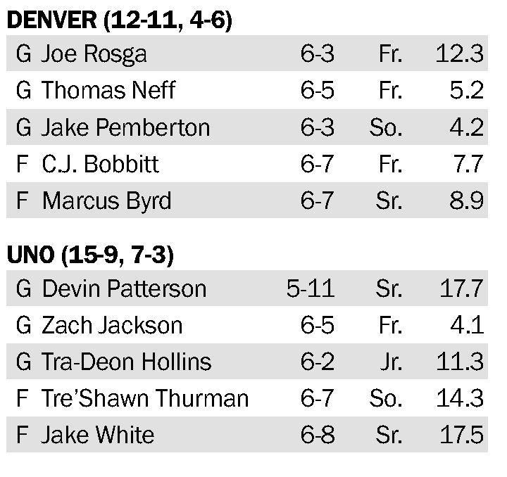 UNO will need discipline to beat Denver