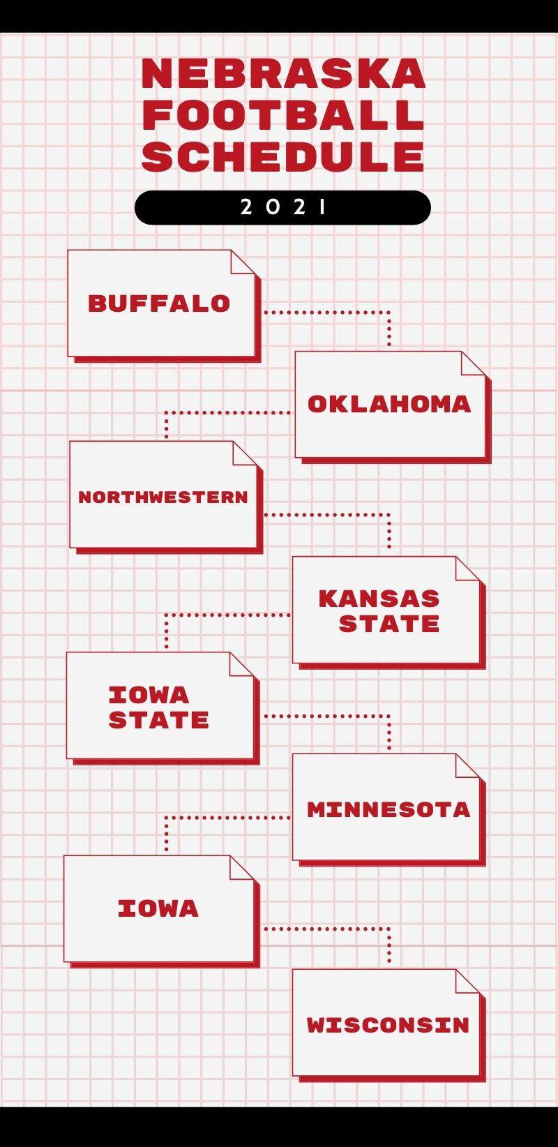 Proposed Nebraska football schedule