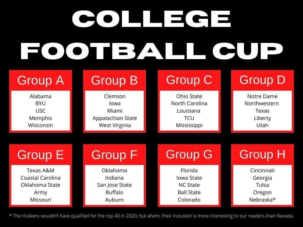 College Football Cup