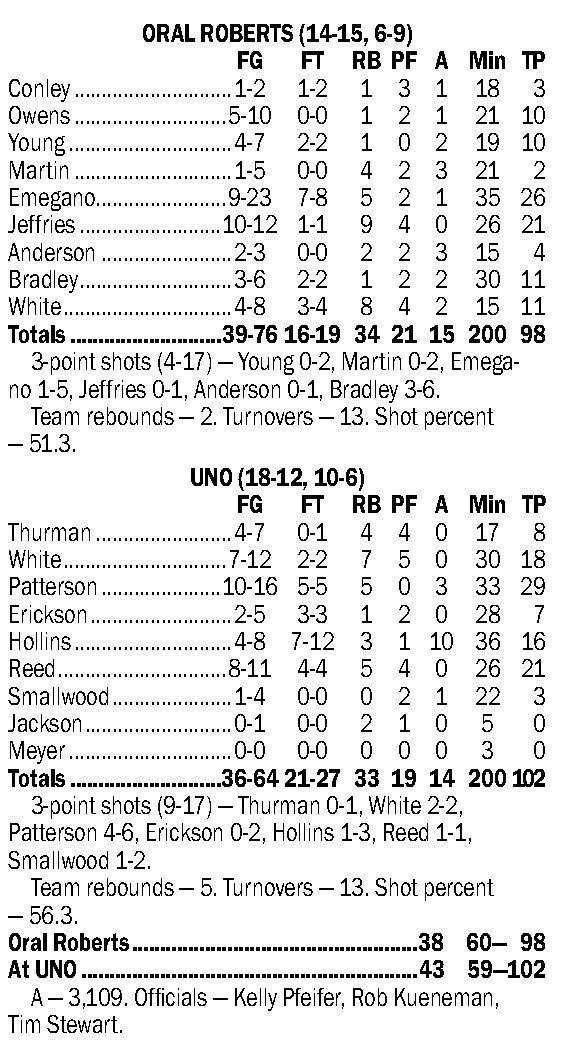 High-scoring Mavericks hold on