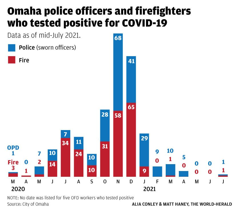 071921-owh-new-covidpublicsafety-graphic2-web