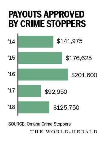 0190128_new_crimestopper_graphic