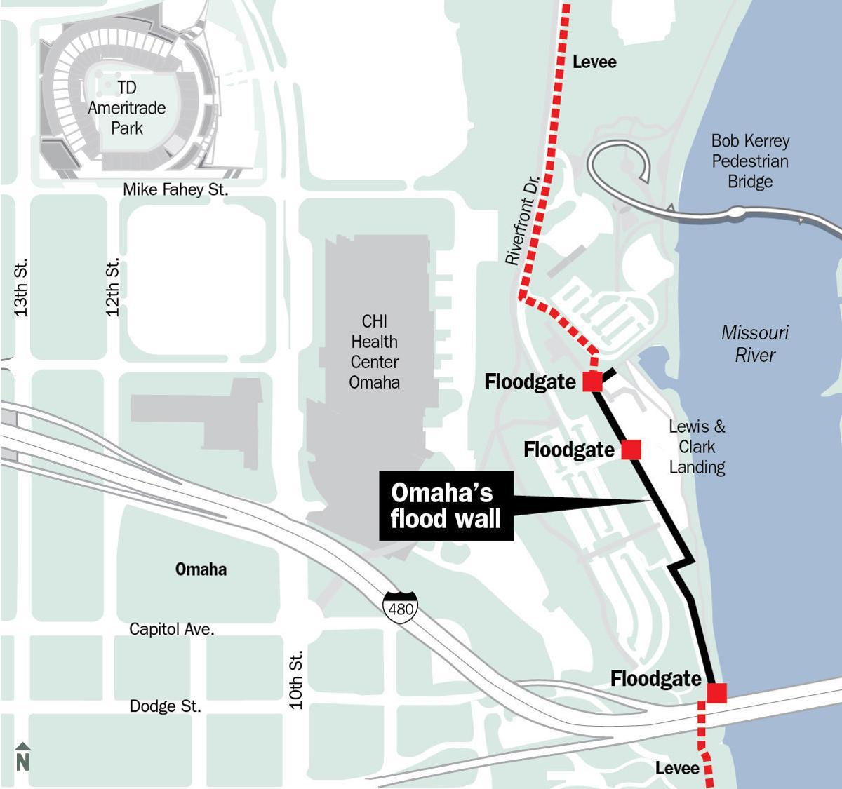 Omaha's 1-mile flood wall