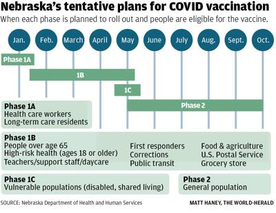 021621-owh-new-vaccines-graphic.jpg
