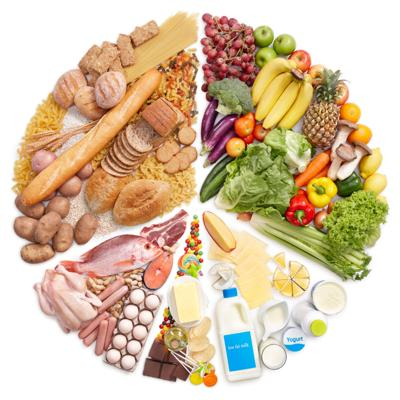 New guidelines on balanced meals