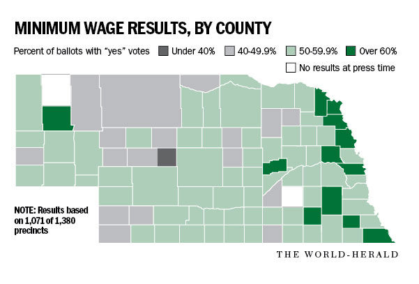 Nebraska Joins 23 States With Minimum Wage Above Federal Government Mandate Politics Omaha Com