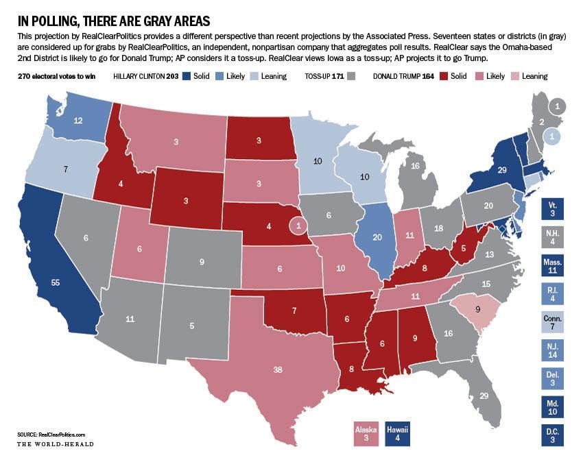 the public pulse winner take all in electoral college isn t fair
