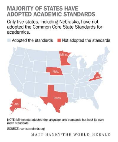 State Takes Closer Look At National Education Standards News