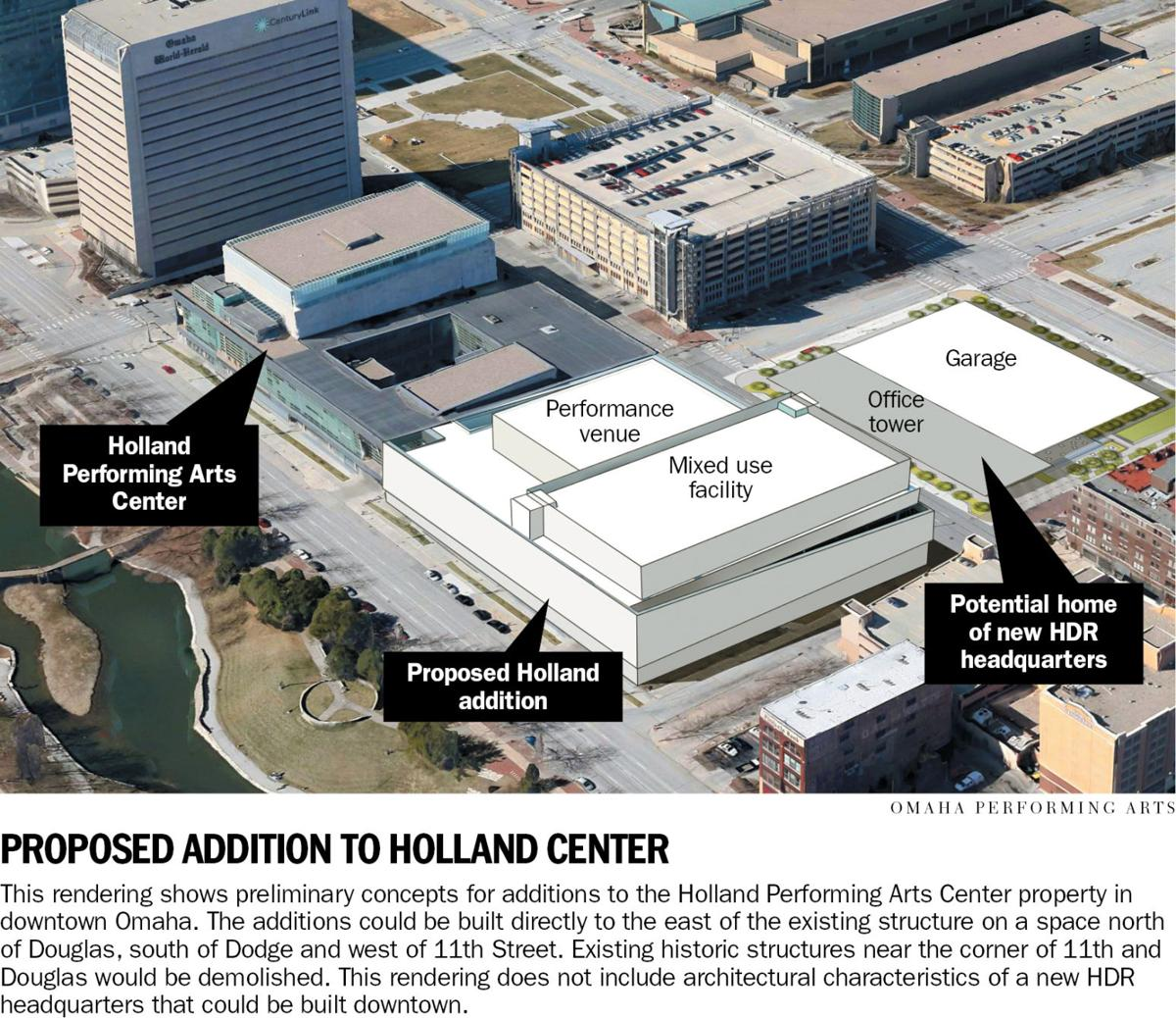 Holland Center\'s future plans leave no room for older buildings ...