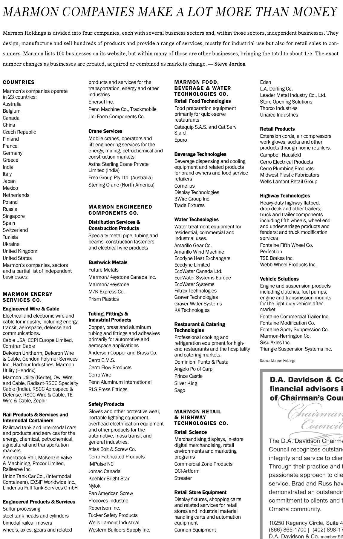 Page D11 | Omaha World-Herald Sunrise Edition | omaha com