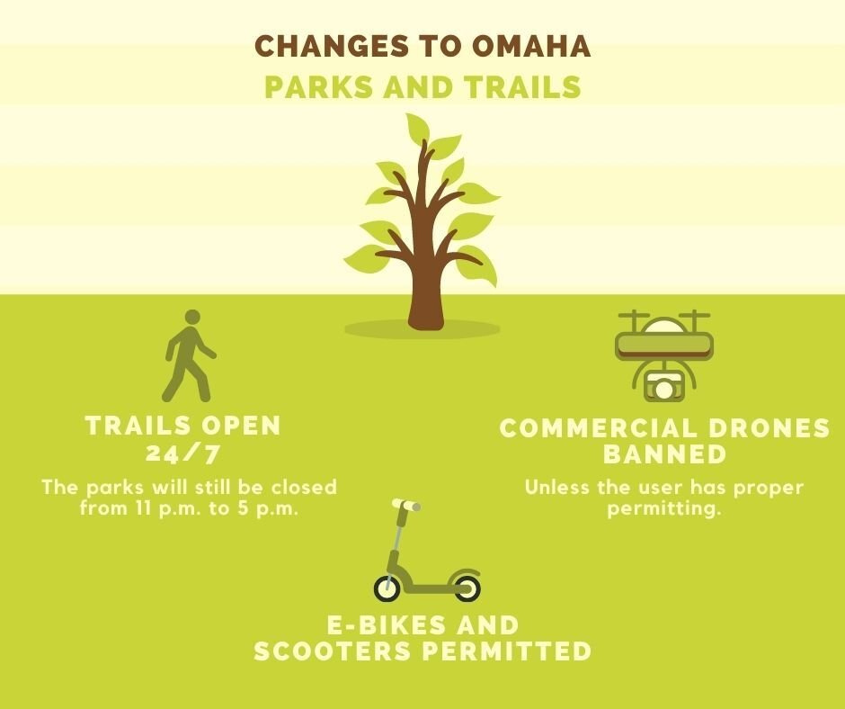 Changes to Omaha parks and trails