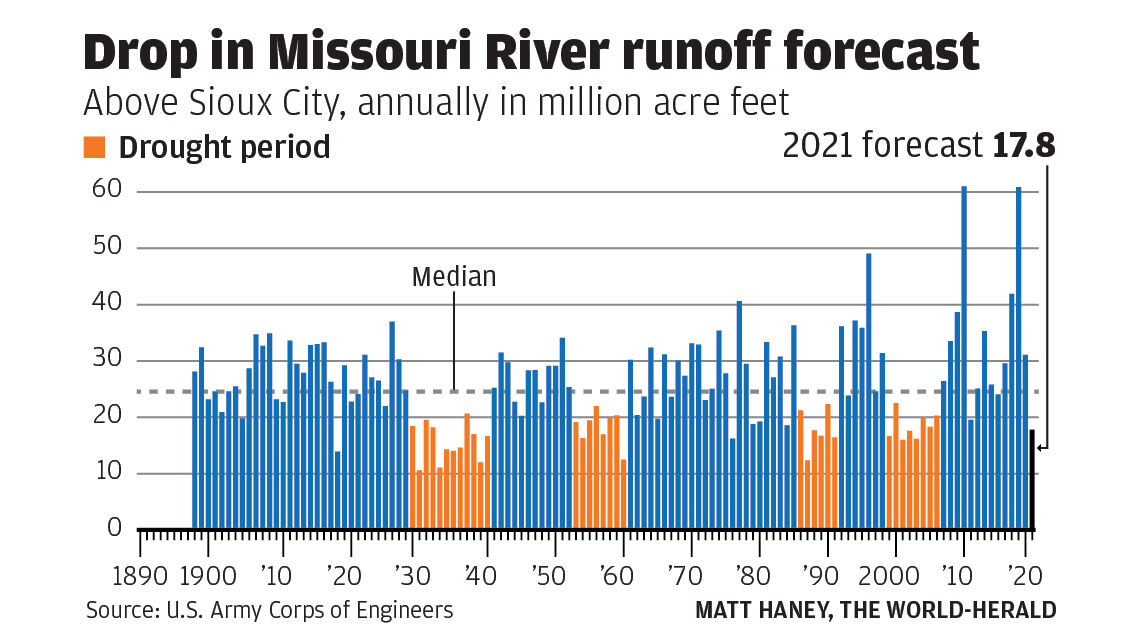 050721-owh-new-drought-graphic-web.jpg