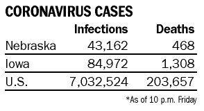 COVID-19 hospitalization rate nears record
