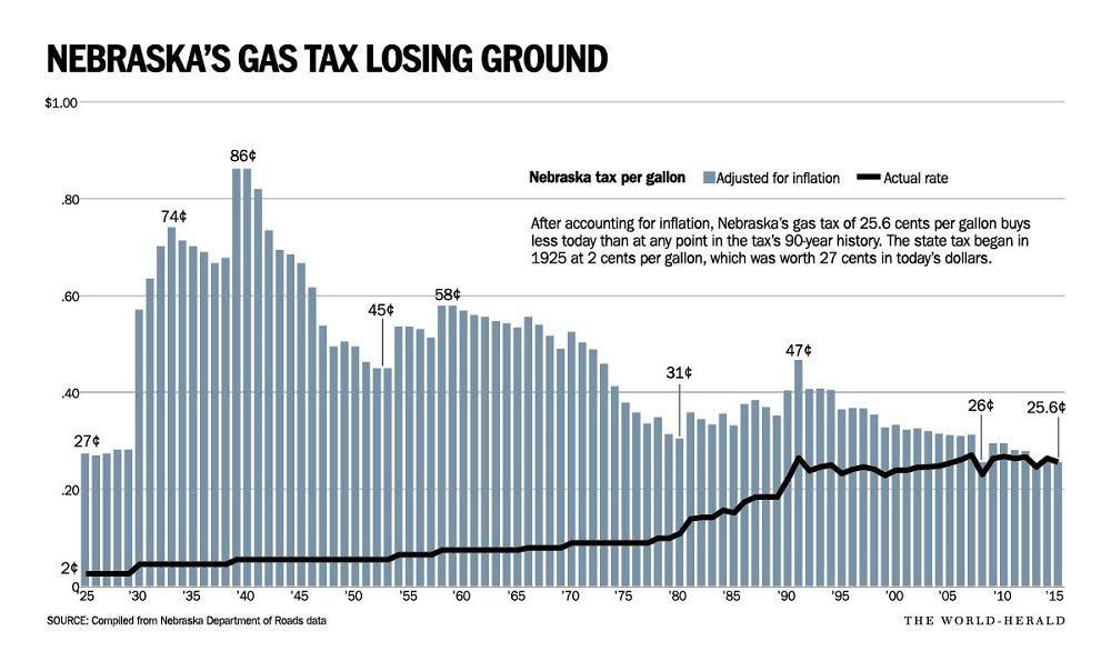 gastax-graphic