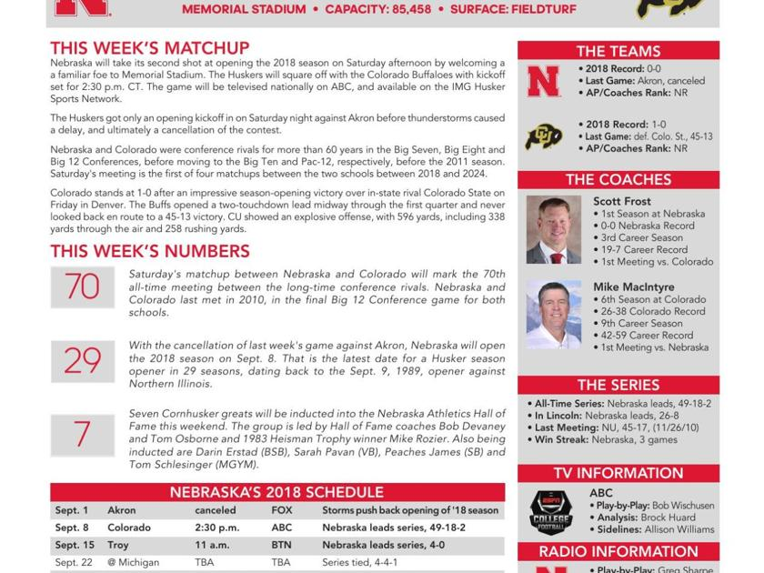 Game notes: Nebraska vs  Colorado | | omaha com