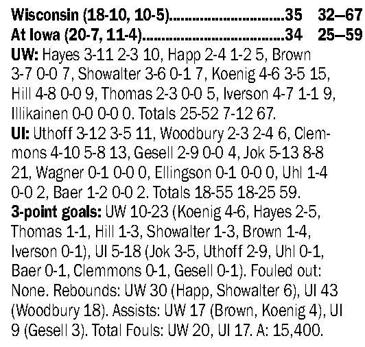 Iowa's slide continues with loss to Badgers