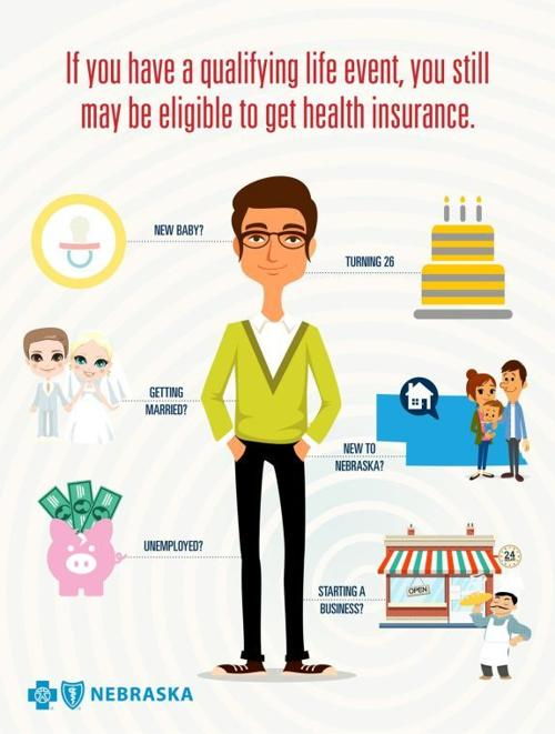 Health Insurance Enrollment Available With Certain Life Events