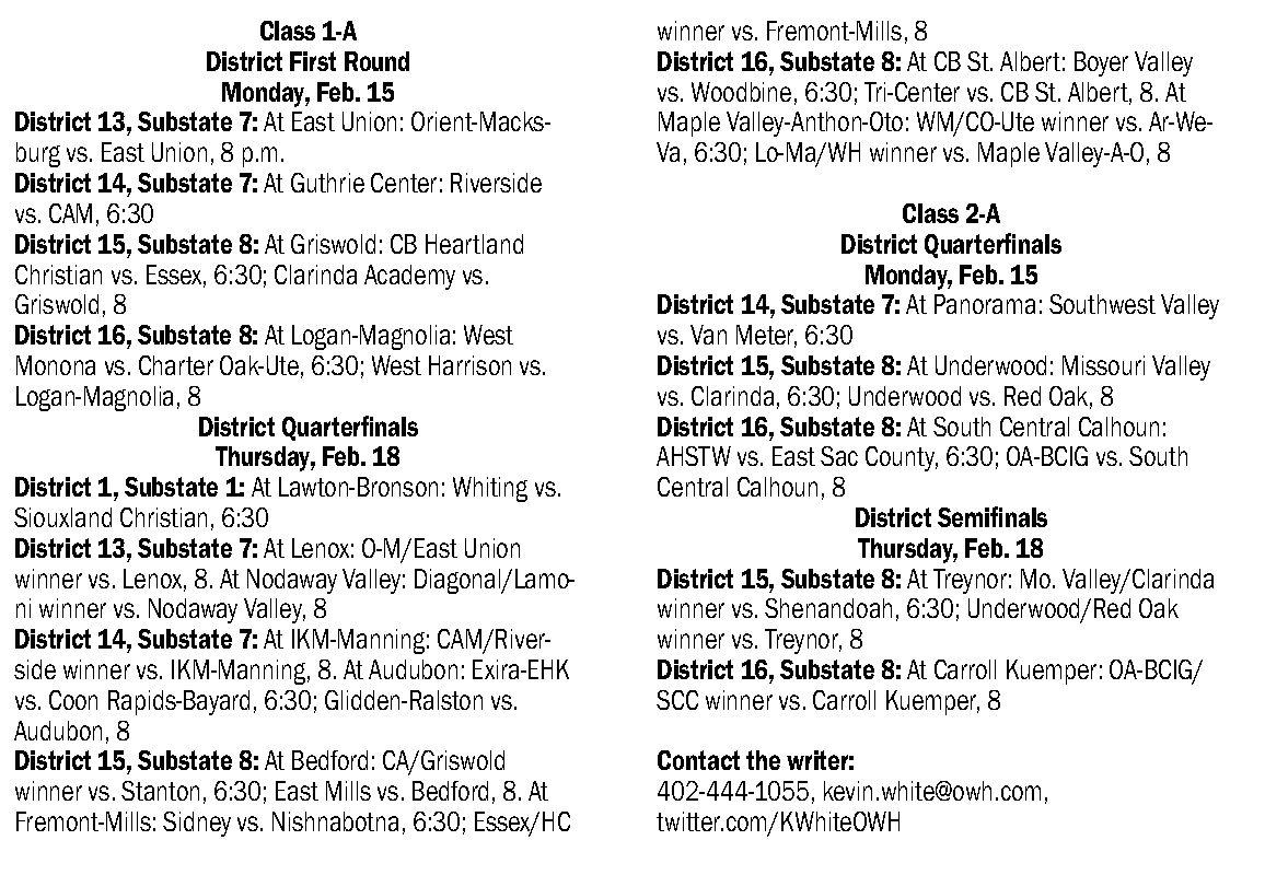 Small-school boys district pairings announced