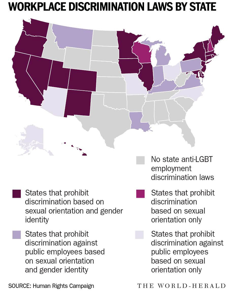 Article on sexual orientation discrimination in the workplace
