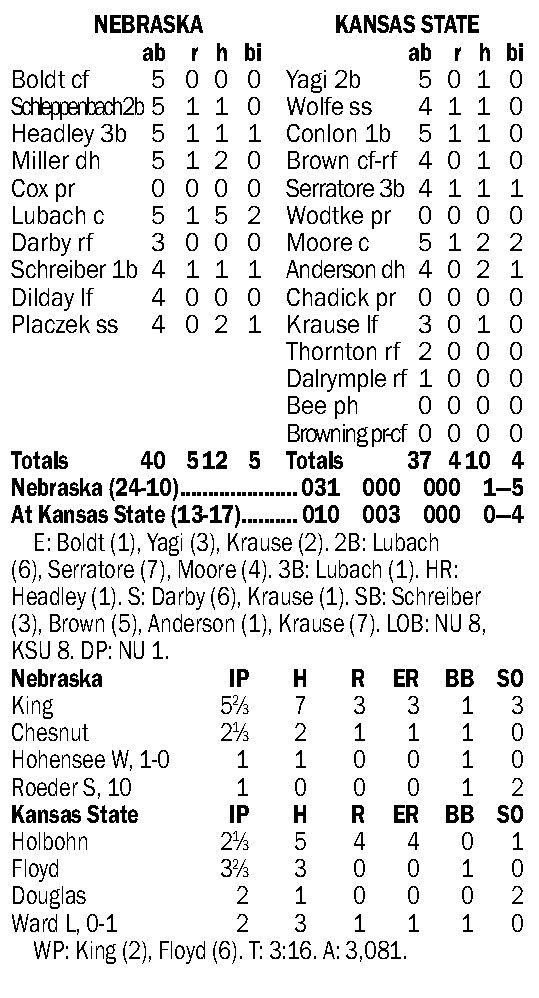 Lubach's fifth hit wins it after Huskers allow rally