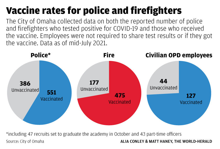071921-owh-new-covidpublicsafety-graphic1-web