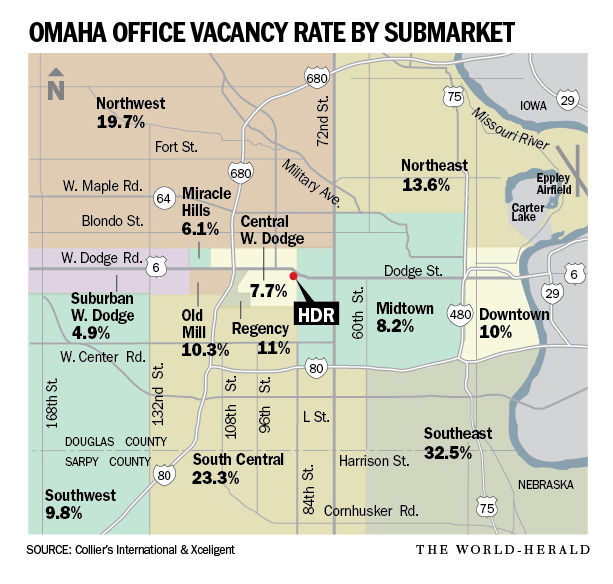 HDRs move to downtown Omaha leaves impressive campus many believe