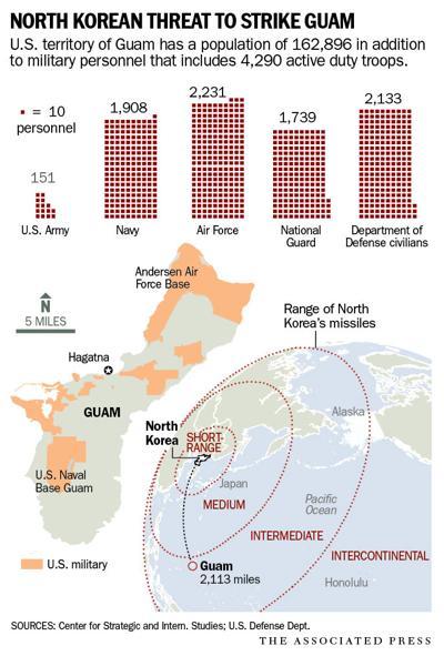North Korea graphic