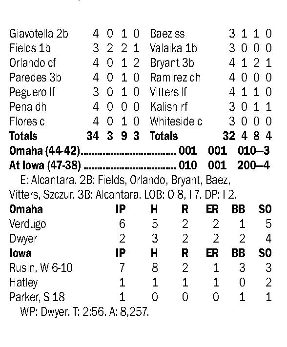 Chasers drop fifth straight after Cubs rally