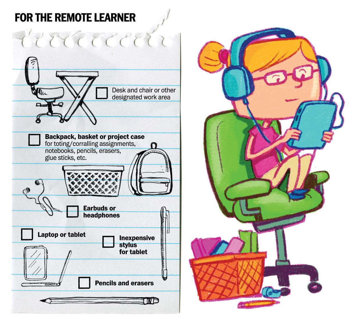 Homework help for teenagers