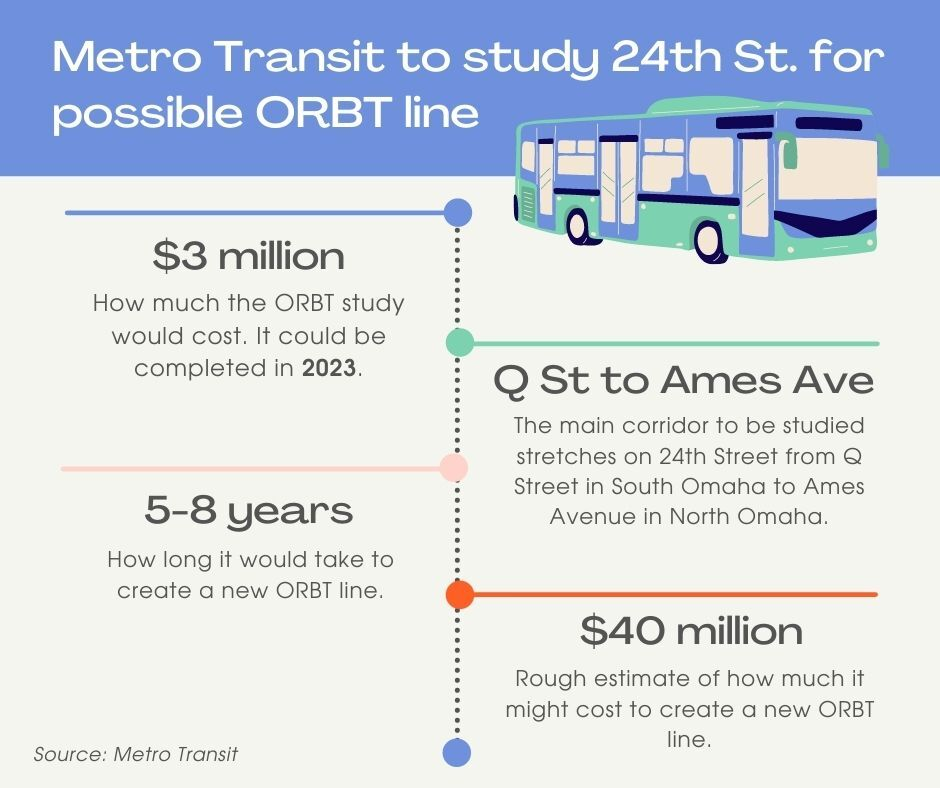 Metro Transit to study 24th St. for possible ORBT line
