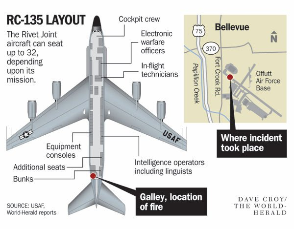 RC-135 layout and map of Offutt Air Force Base runway where fire occured