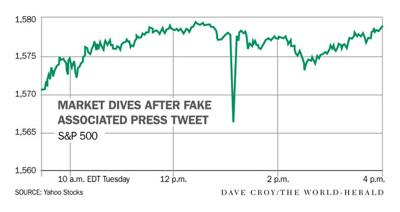 Hackers' tweet sends markets down and back in minutes